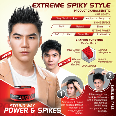 POWER & SPIKES Details