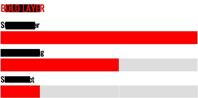 Radar Chart - BOLD LAYER