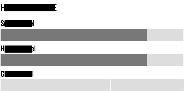 Radar Chart - MATTE MOULDER